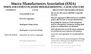 Sharon, Author at Stucco Manufacturers Association